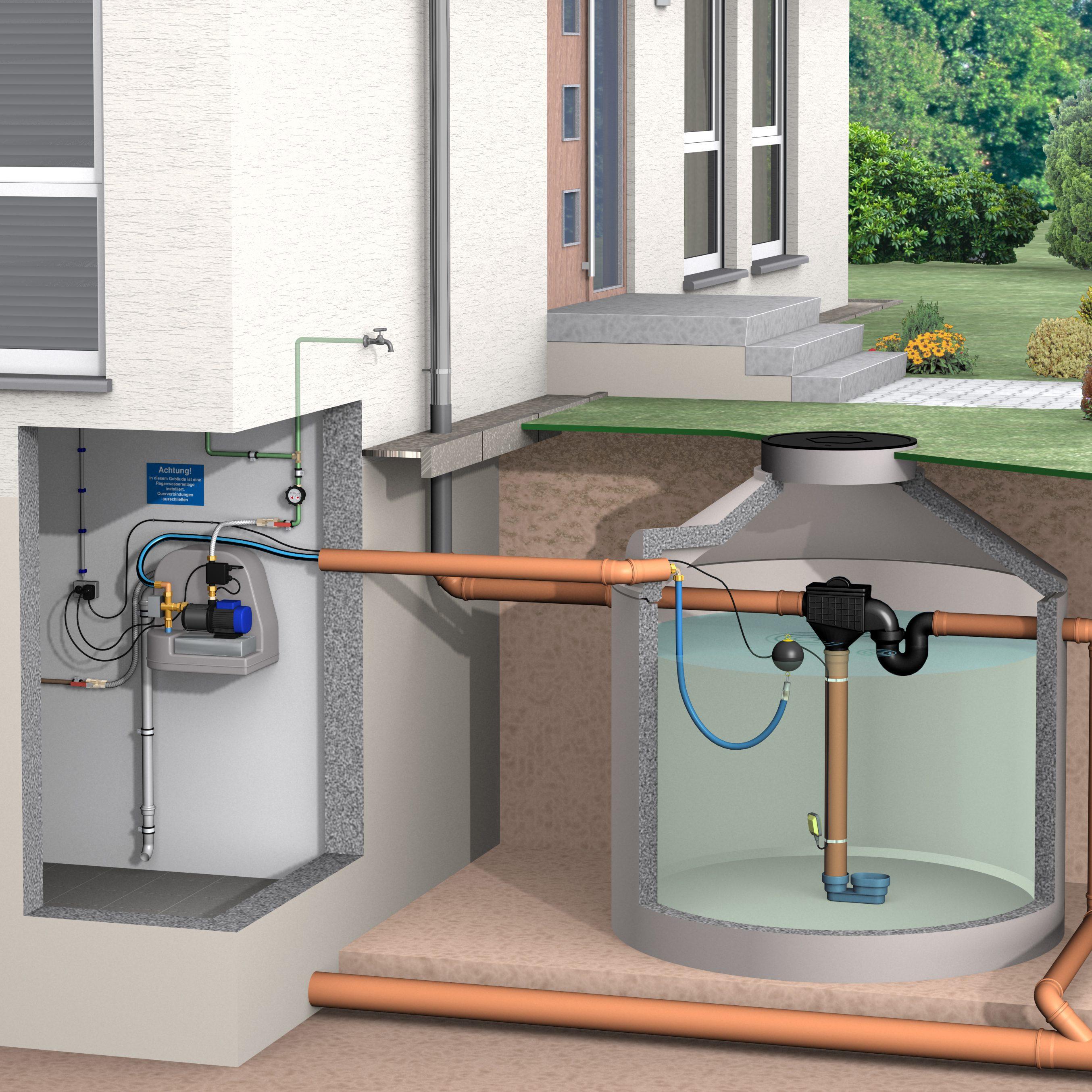 ratgeber betonzisterne f r sauberes regenwasser. Black Bedroom Furniture Sets. Home Design Ideas